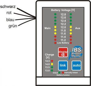 IBS-DBS Monitor