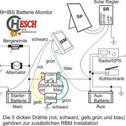IBS-RBM-Verkabelung