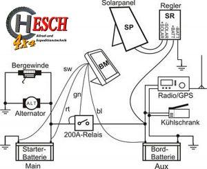 Schaltplan-IBS